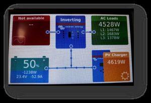 EZPower Control