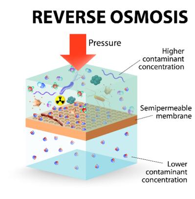 Reverse osmosis | EZPAck Puro
